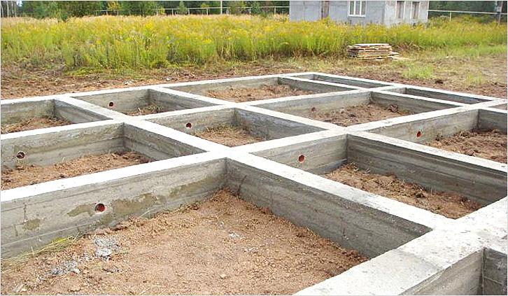 Как строить ленточный фундамент своими руками